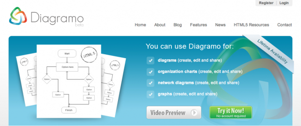 Diagramo: HTML5 Web-Based Diagram and Flowchart Editor
