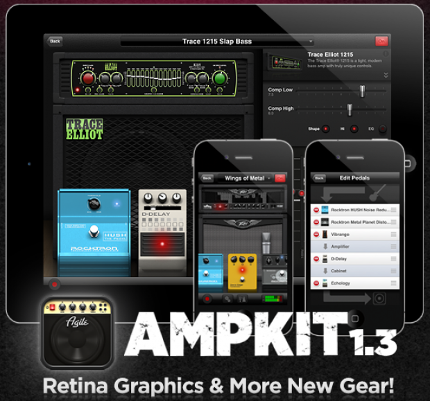 ampkit