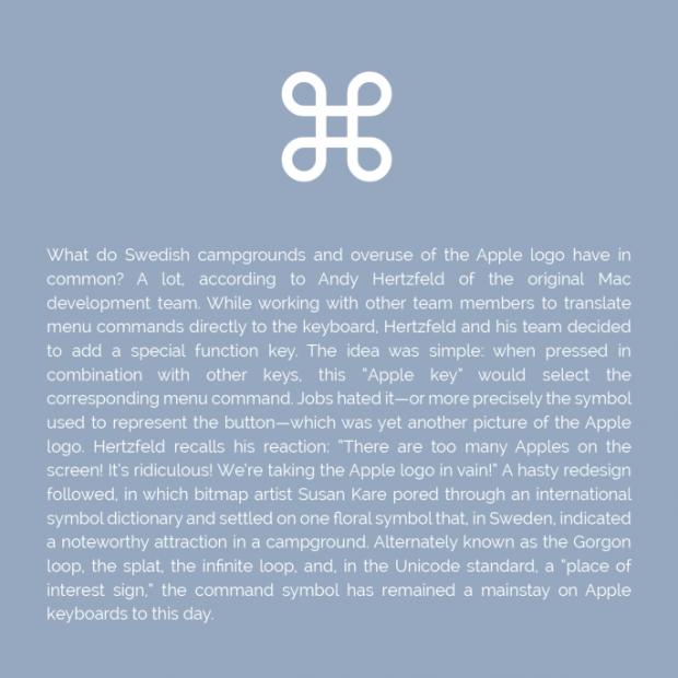 Origins-of-Common-UI-Symbols-Version-10-685x685