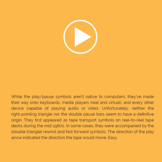 Origins-of-Common-UI-Symbols-Version-5-685x685