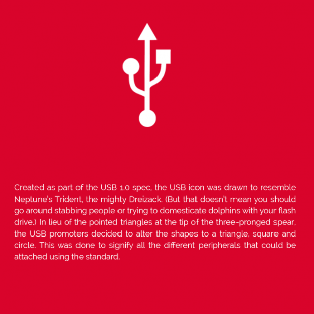 Origins-of-Common-UI-Symbols-Version-6-685x685
