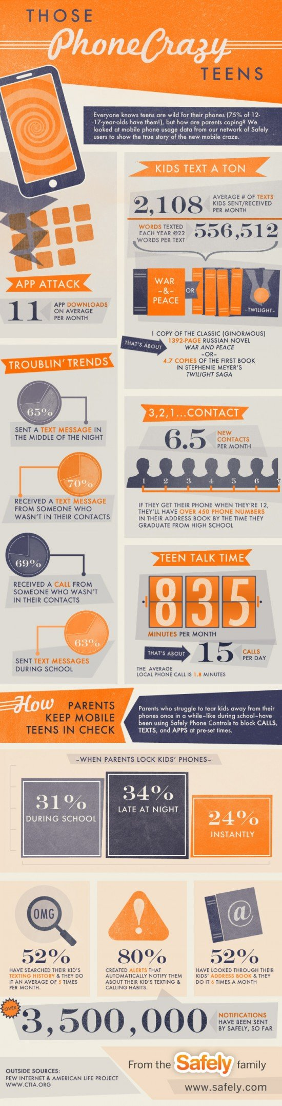 Those Phone Crazy Teens Infographic