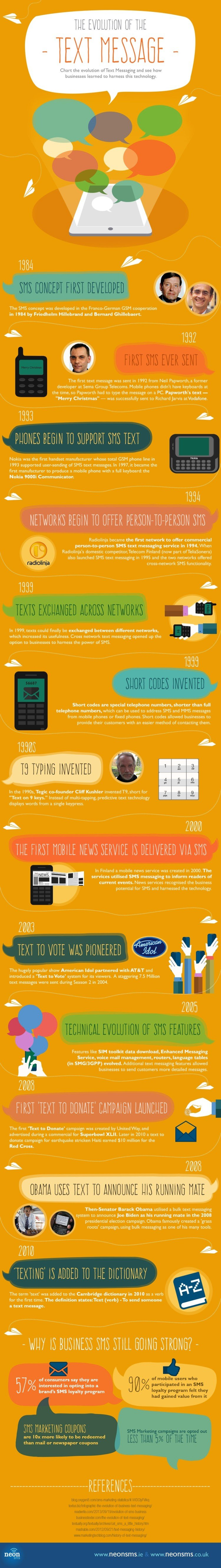 The Evolution of the Text Message [Infographic]