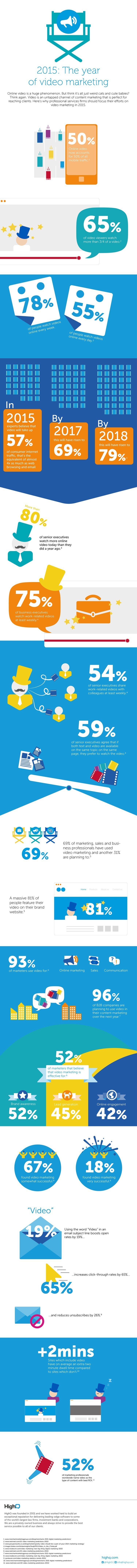 The Year of Video Marketing [Infographic]