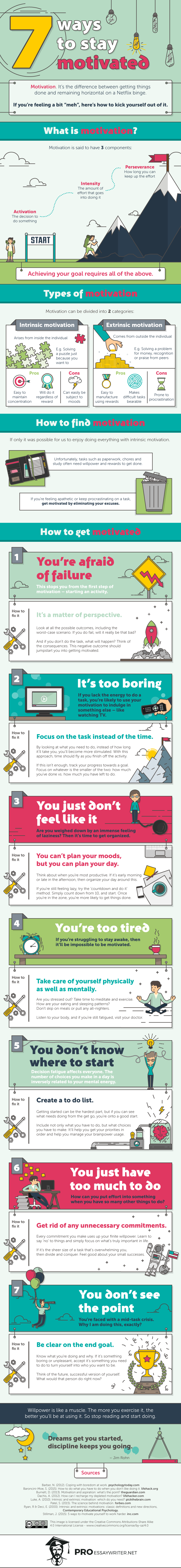7-ways-to-stay-motivated