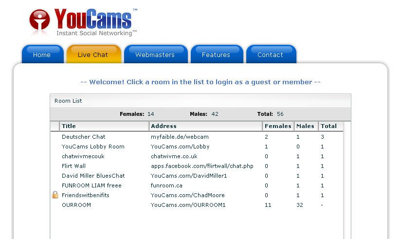 youcams_groups