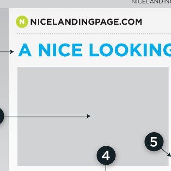Anatomy of a good landing page