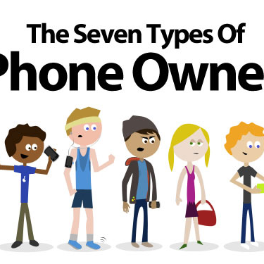 The 7 Types of iPhone Users