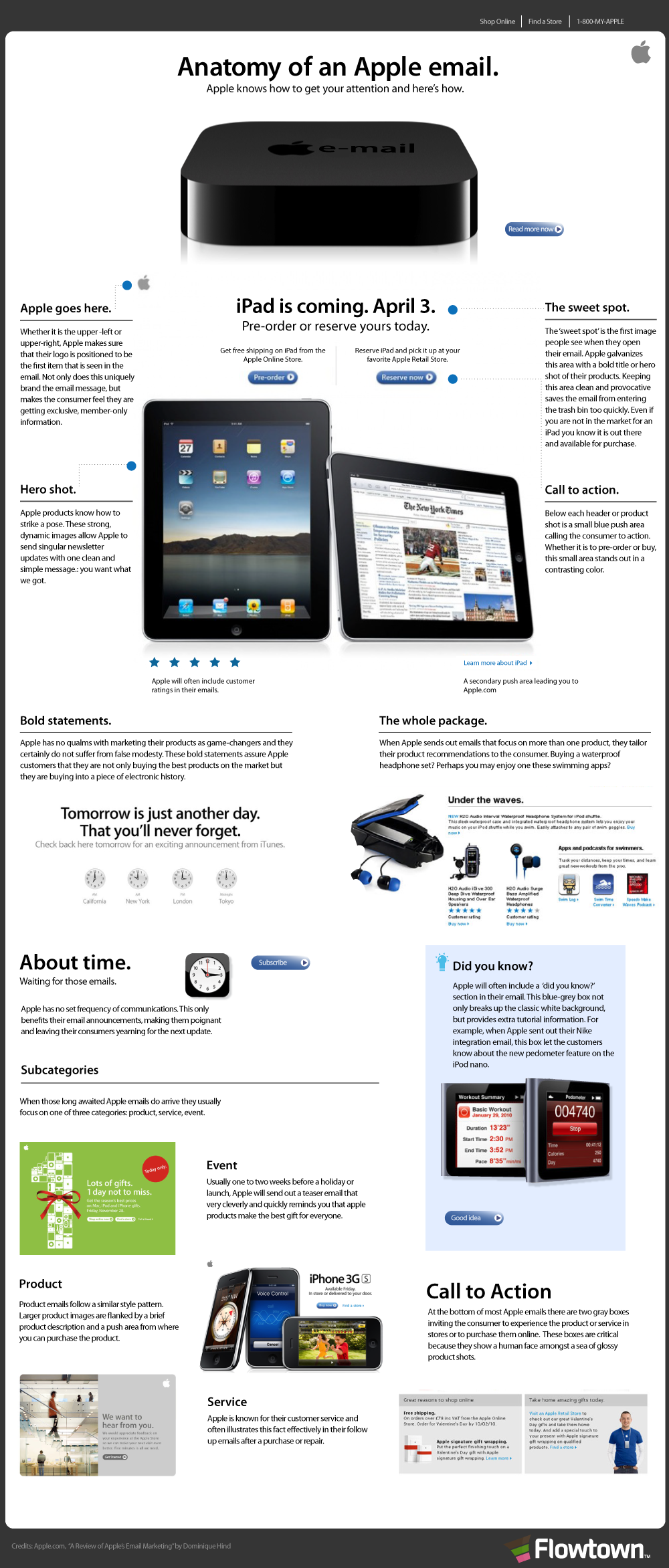Anatomy of an Apple Email [Infographic]