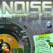Noise [Infographic]