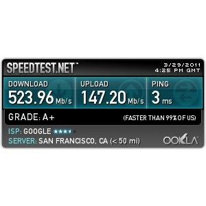 How Fast Is The Internet At Google?
