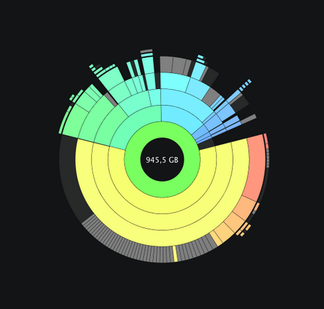 Visualize Disk Usage with DaisyDisk