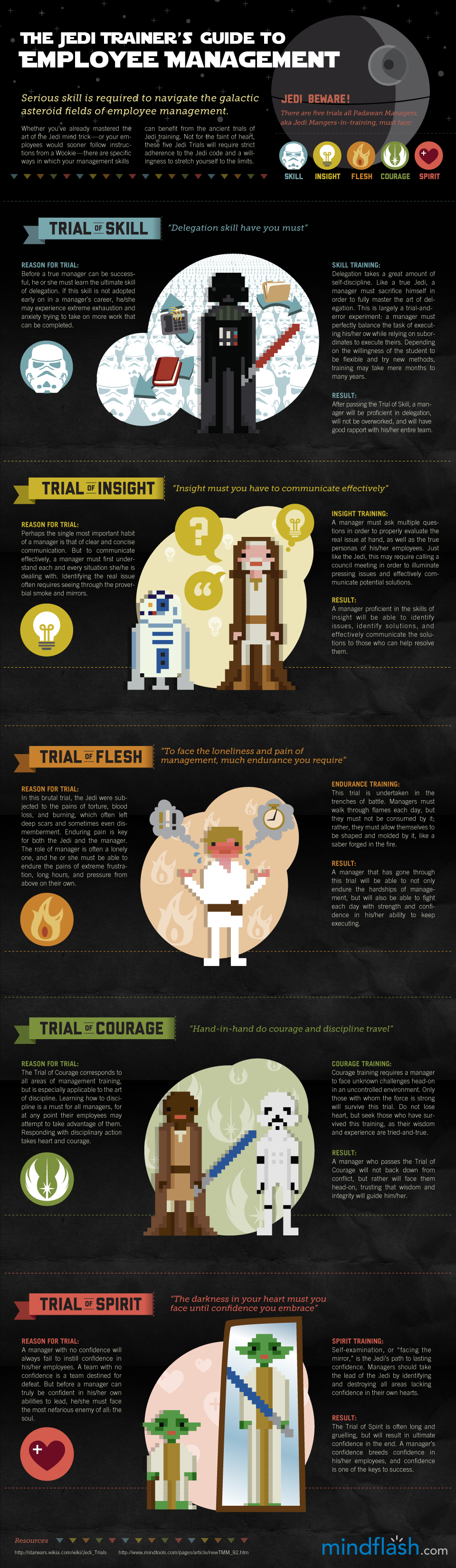 Jedi Guide to Employee Management [Infographic]