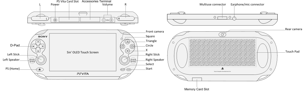 The PS Vita – A New Kind of Handheld