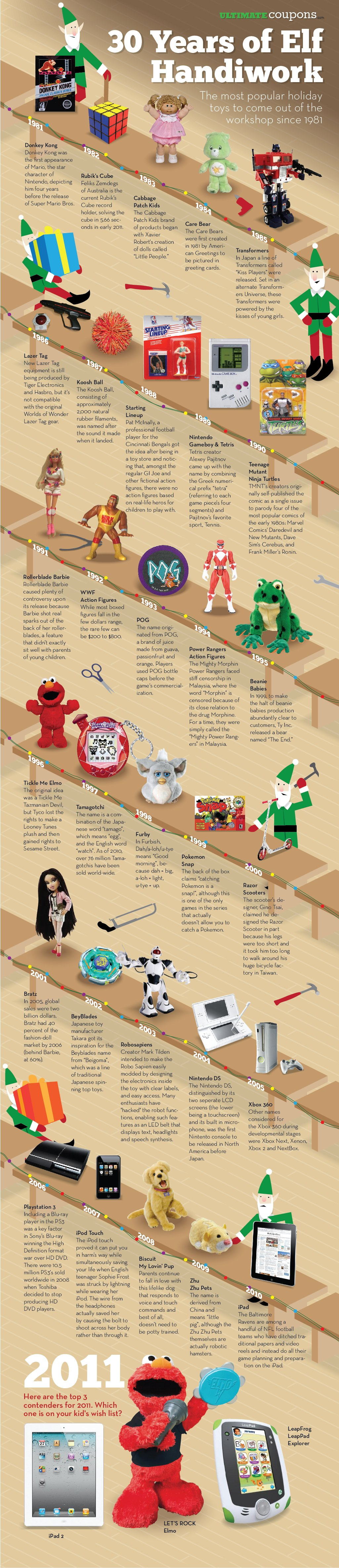 top toys 30 years infographic