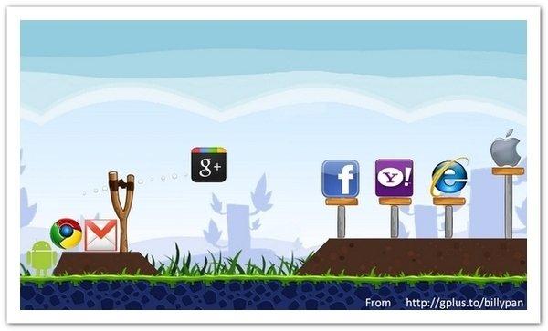 A Social Media Strategy: Google+