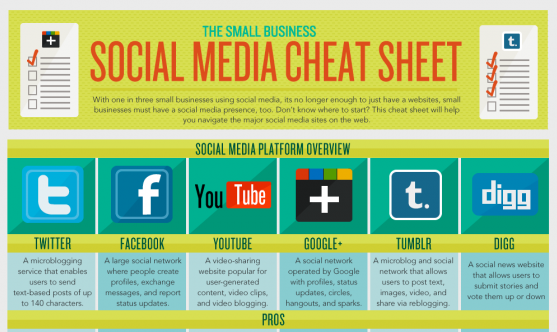 The Small Business Social Media Cheat Sheet [Infographic]