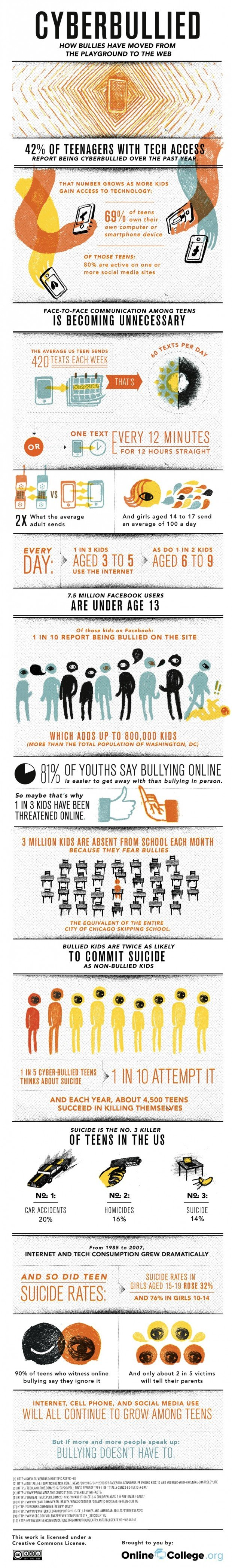 The Facts of Cyberbullying [Infographic]