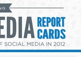Social Media Report Cards [Infographic]