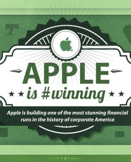 What the Church Can Learn from Apple