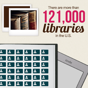 The Future of Libraries and the Church?