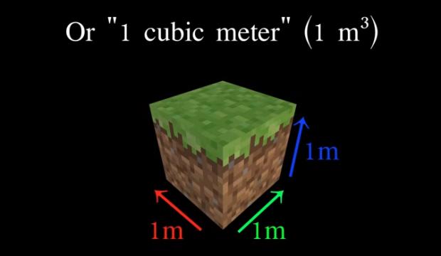 Minecraft Size