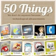 50 Things We Don't Do Anymore Because of Technology [Infographic]