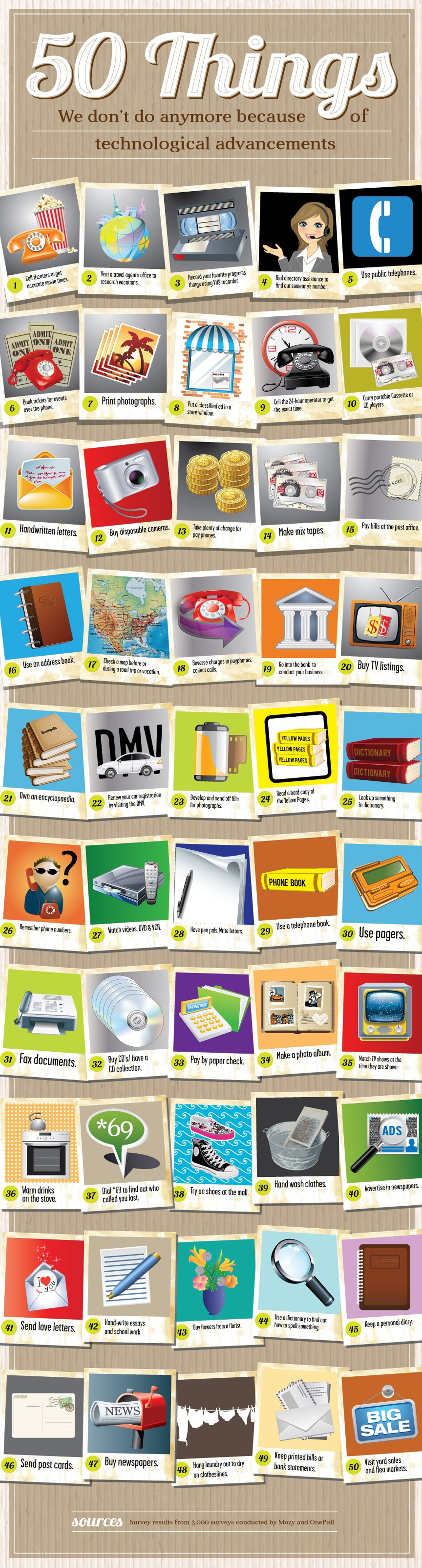 50 things we don t do anymore because of technology infographic