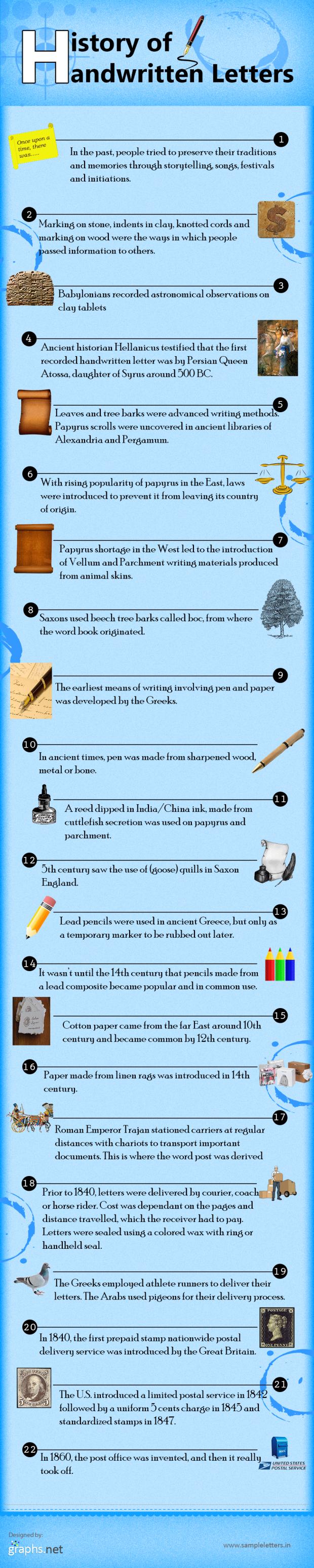 History-of-Handwritten-Letters
