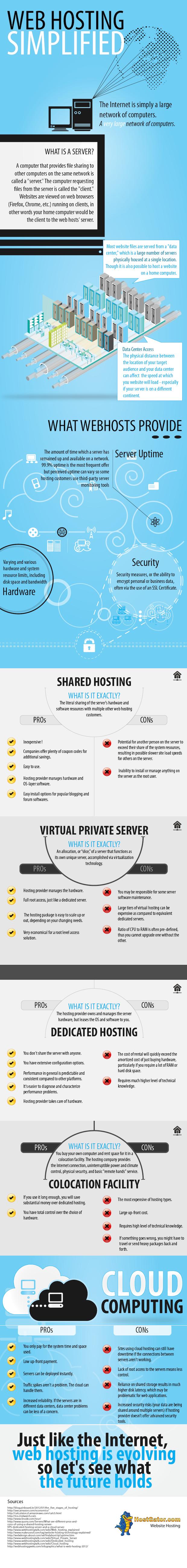 WebHosting_Explained sized