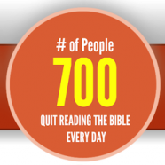 Bible Reading Trends & Mobile Devices