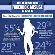facebook misuse stats dangers