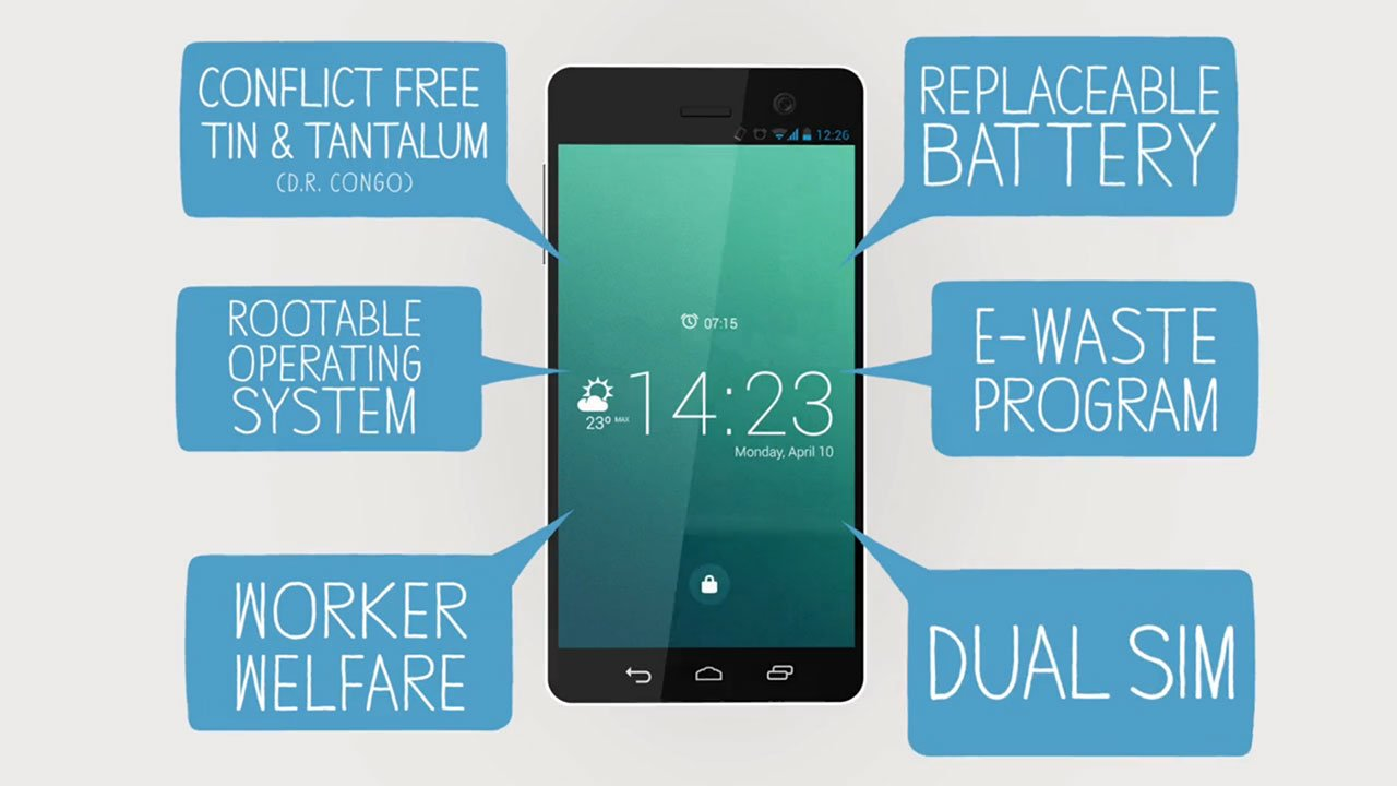 Try Fair Phone – What About Ethical Smartphones? [Part Two]