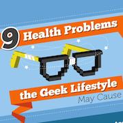 geek heath problems