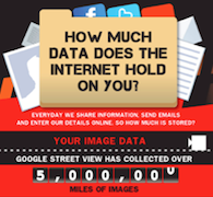 Internet Privacy: How Much the Internet Knows About You [Infographic]