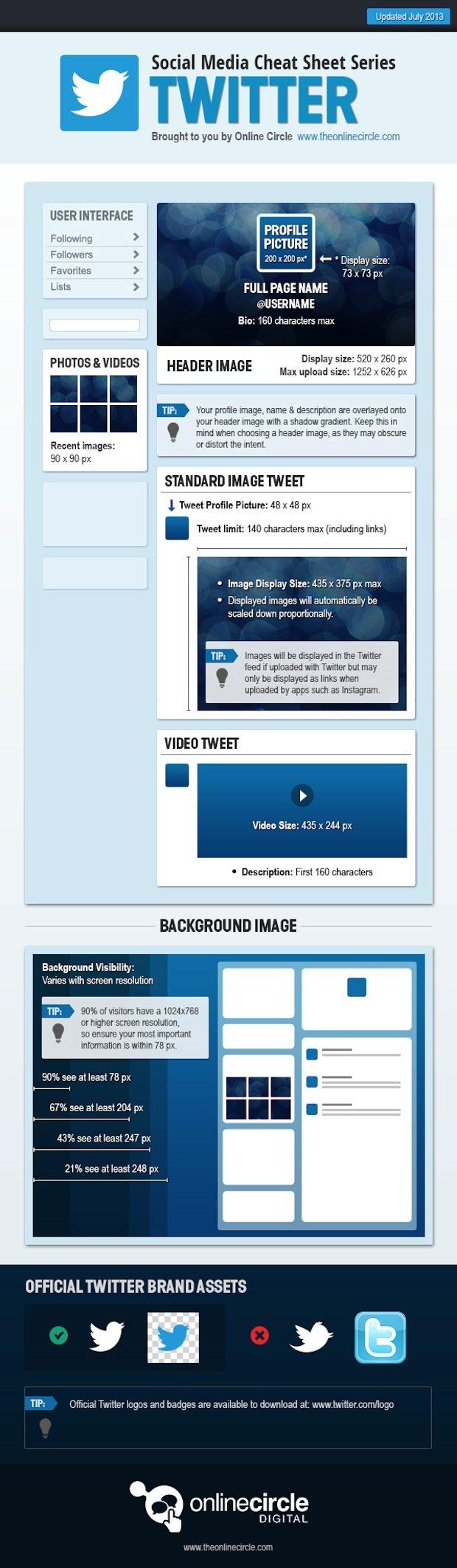 OnlineCircle_Infographics_SocialMediaCheatSheets_Twitter_Draft_v11