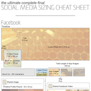 The Ultimate Social Media Sizing Cheat Sheet [Infographic]