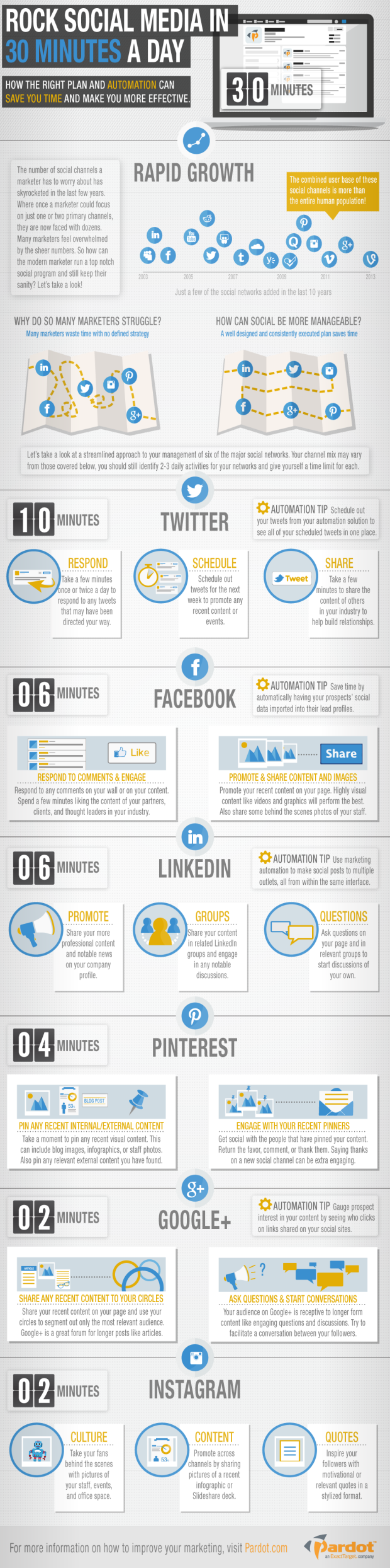 30-minute-social-media-infographic