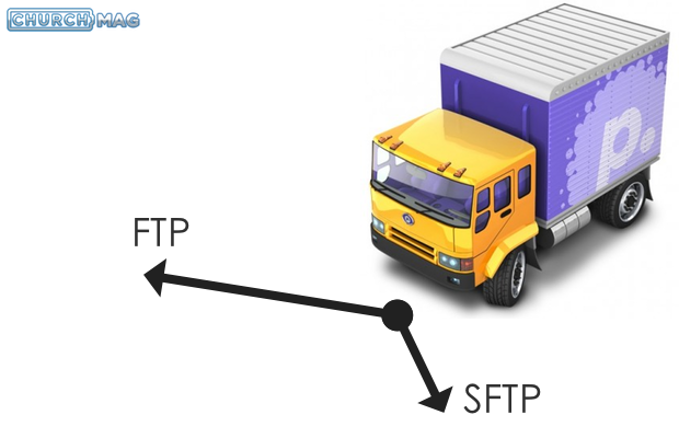 Understanding the Difference Between FTP vs SFTP