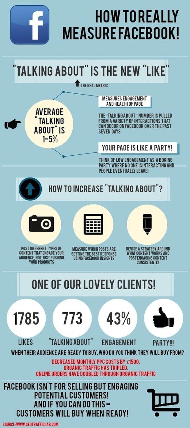 How-Measure-Facebook-Success-Infographic