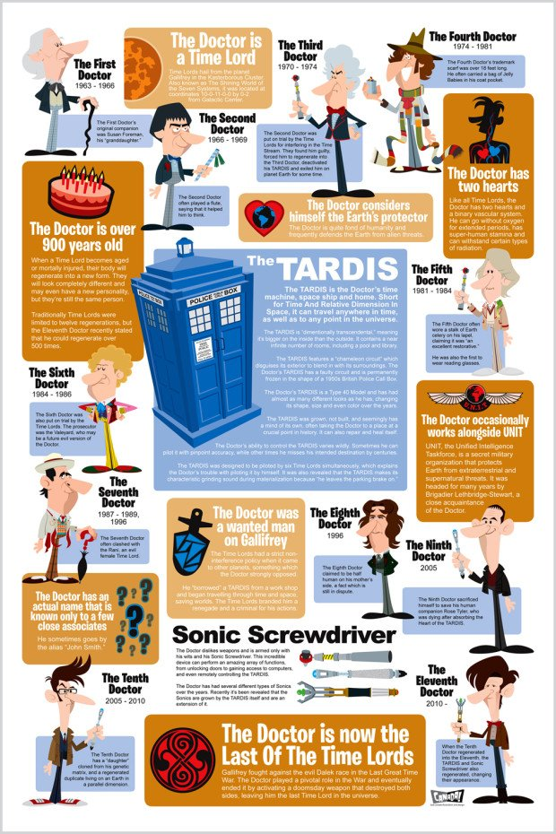 Doctor Who Infographic 07