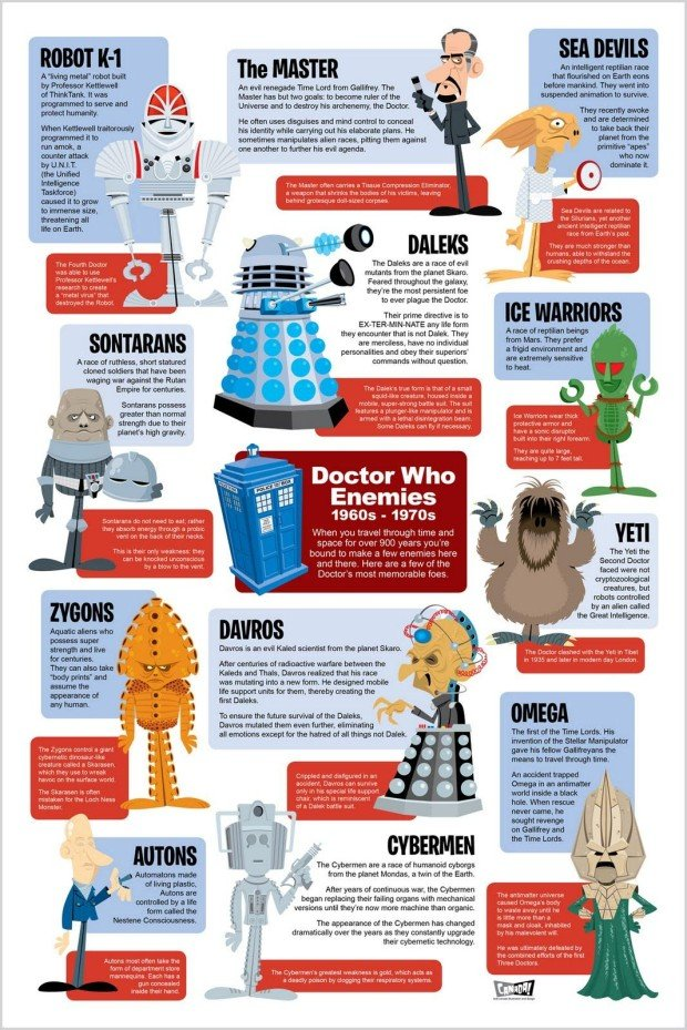 Doctor Who Infographic 08