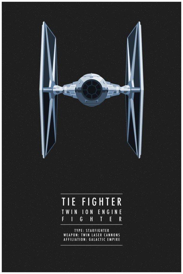 Star Wars Poster Tie Fighter