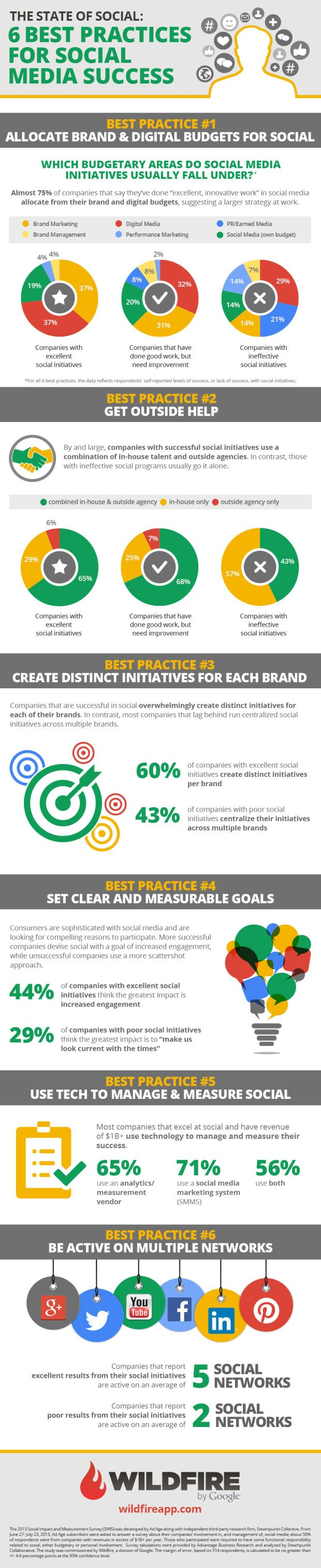 6 Best Practices for Social Media Success Infographic