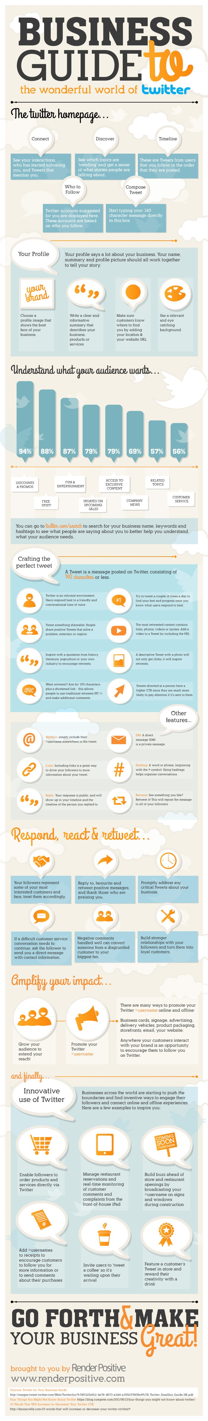 Business Guide to Twitter [Infographic]