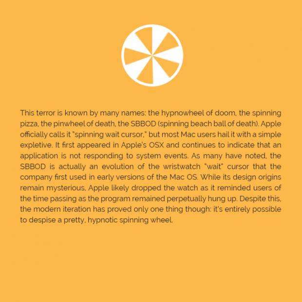 Origins-of-Common-UI-Symbols-Version-11-685x685