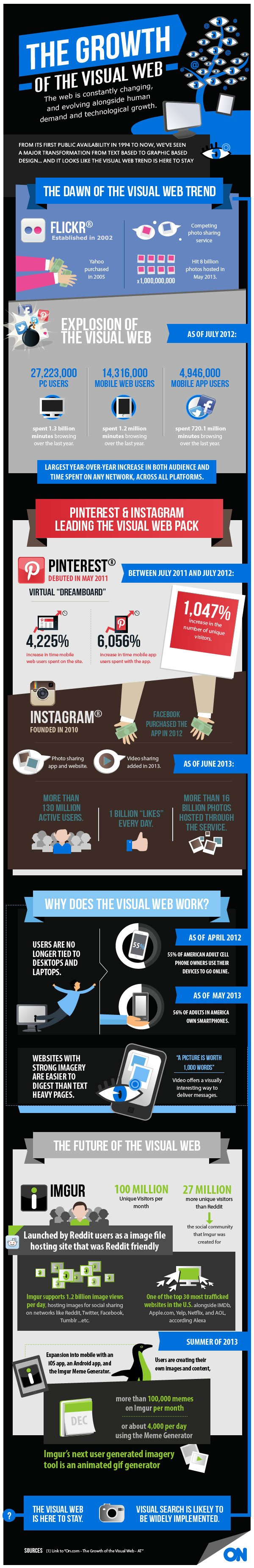 The-Growth-Of-The-Visual-Web Infographic
