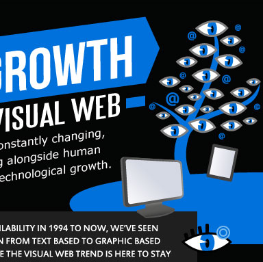 The Growth of the Visual Web [Infographic]
