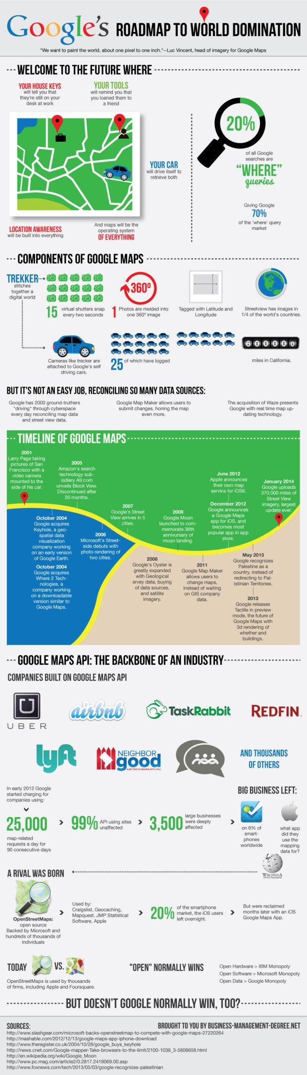 google maps openstreetmap