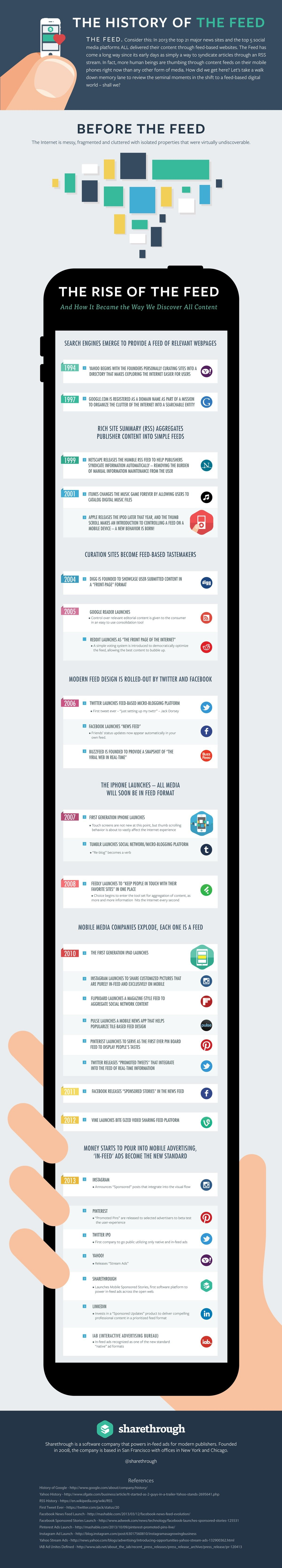 The History and Future of the Feed [Infographic]